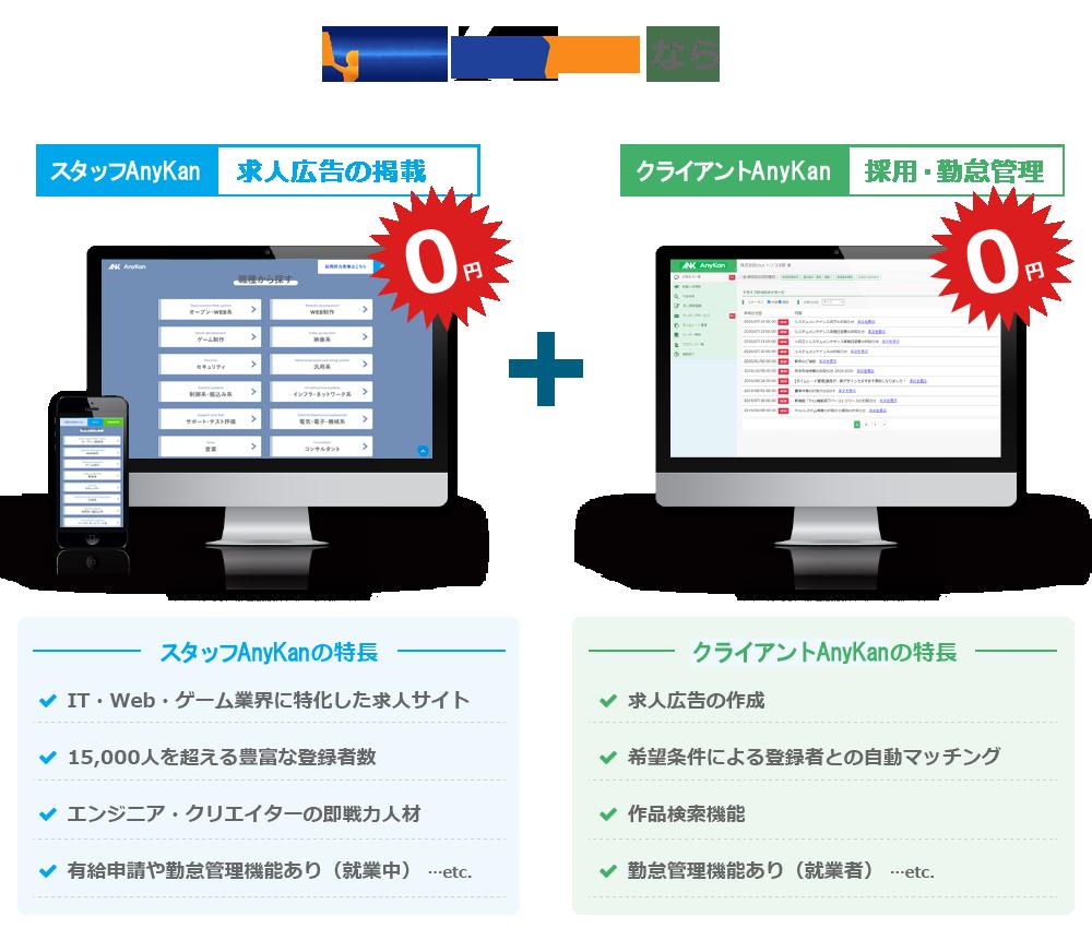 Tricoなら広告掲載も、採用・勤怠管理まですべて無料