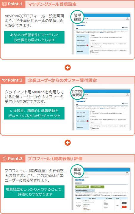 マッチングメール受信設定+企業ユーザーからのオファー受付設定+プロフィール(職務経歴)評価