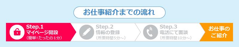 Step.1 マイページ開設