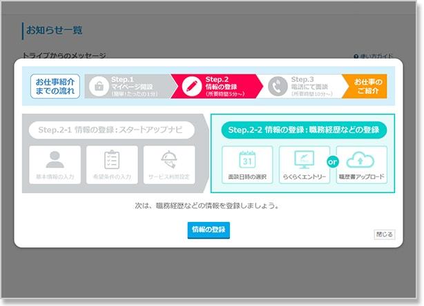 応募後のマイページ開設後の情報の登録も簡単・らくらく